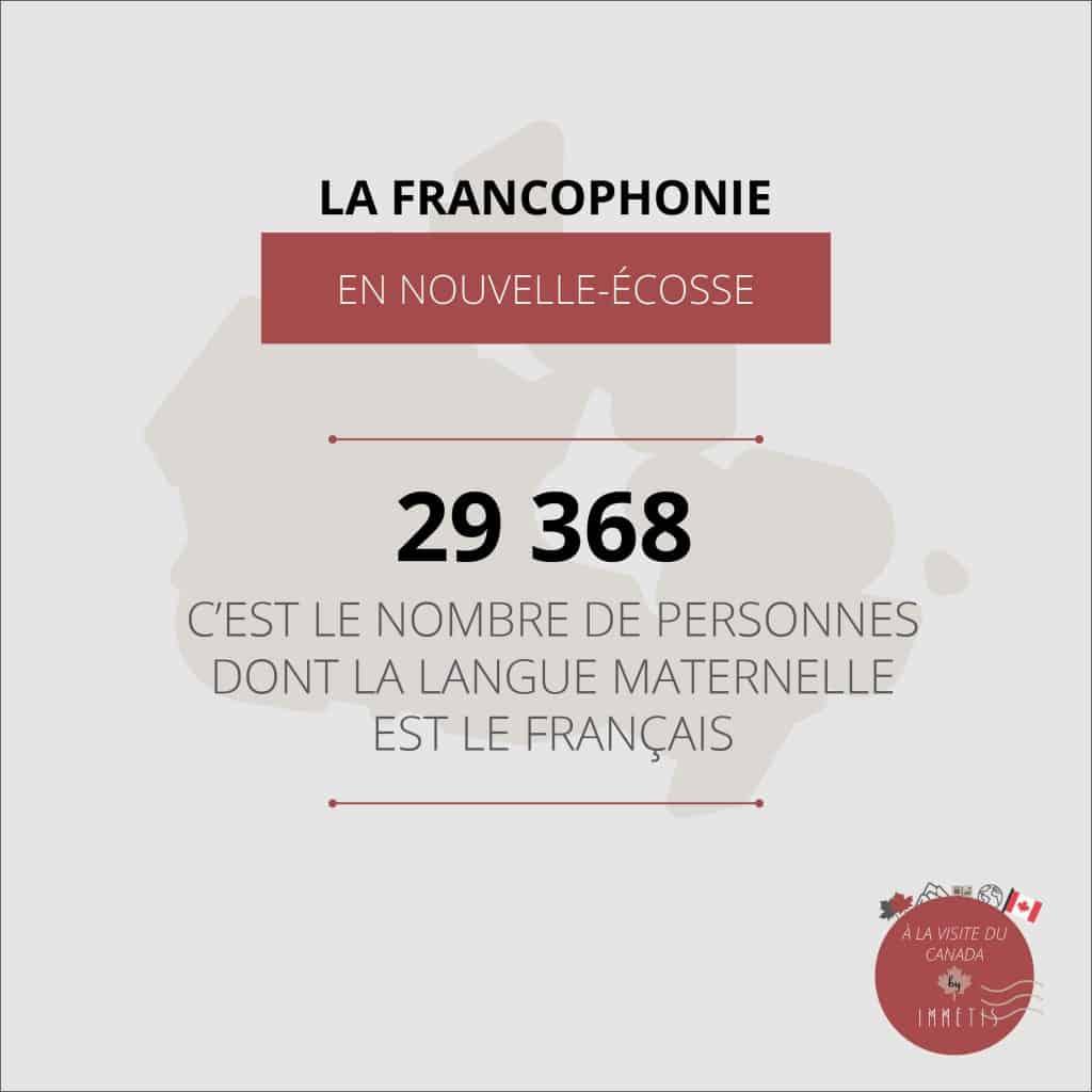 LA FRANCOPHONIE EN NOUVELLE-ÉCOSSE