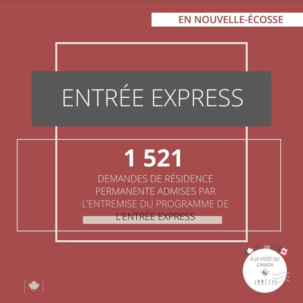 ENTRÉE EXPRESS EN NOUVELLE-ÉCOSSE